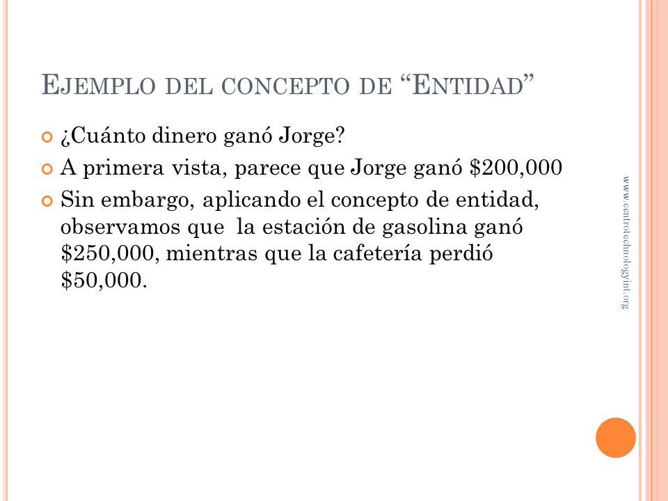 E JEMPLO DEL CONCEPTO DE E NTIDAD Asuma que Jorge decide iniciar un negocio de distribución de gasolina con una cafetería La estación de gasolina gana