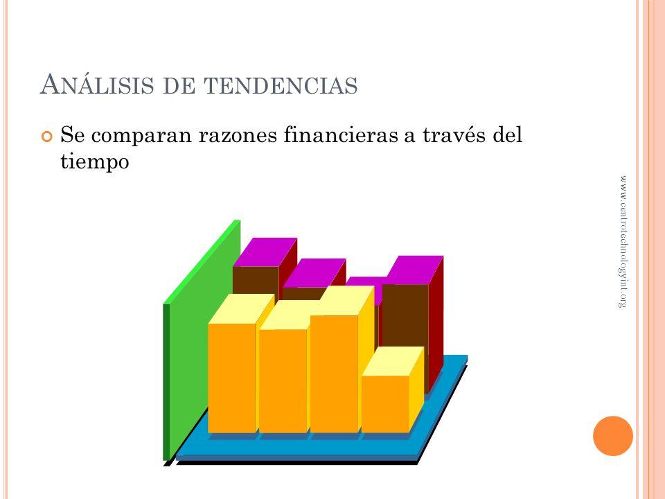 Total pasivos ÷ total activos R AZÓN DE DEUDA Indica la proporción de los activos de un negocio que son financiados con deuda Mide la habilidad de pag