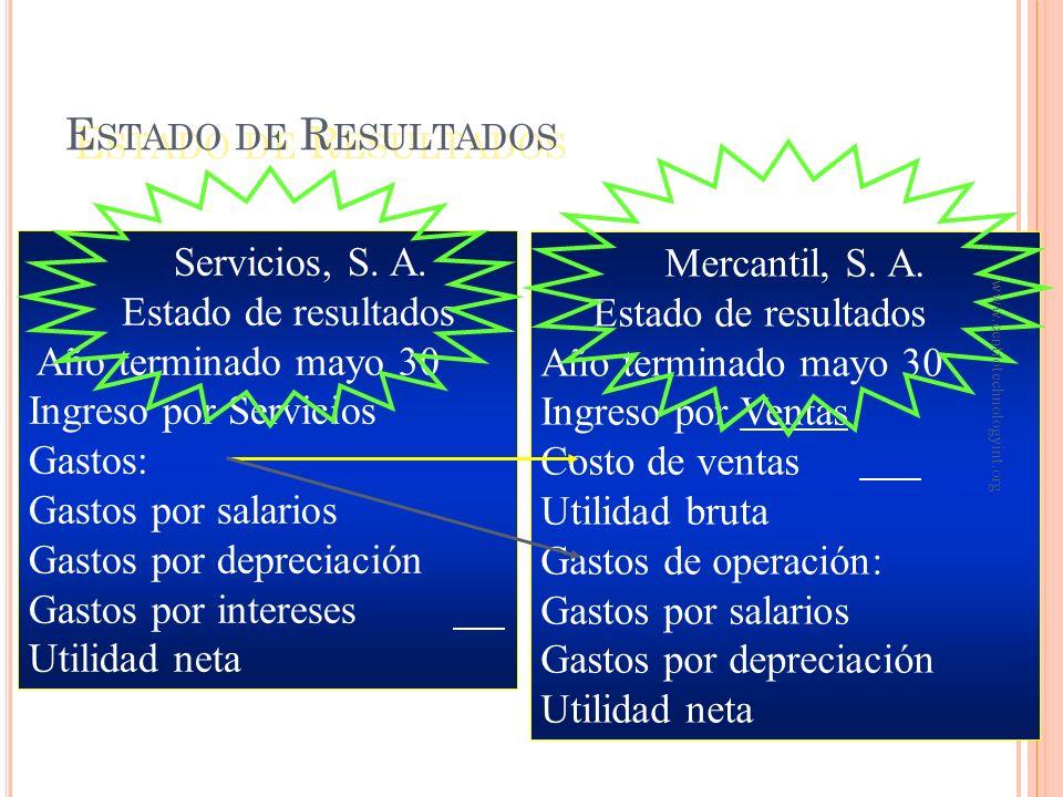 E MPRESAS COMERCIALES Y EL CICLO CONTABLE Capítulo 5 www.centrotechnologyint.org