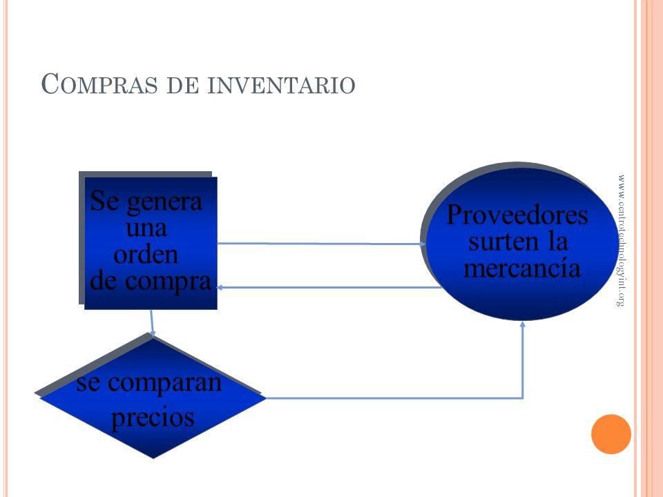 O BJETIVO 2 Contabilización de compras y ventas de inventario www.centrotechnologyint.org