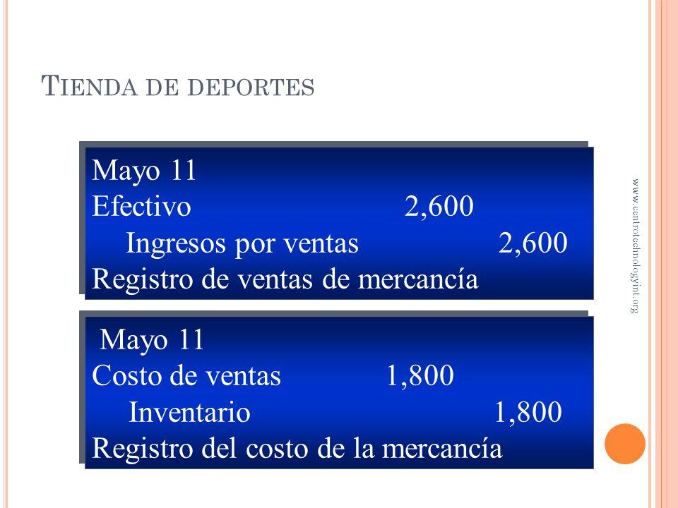 T IENDA DE D EPORTES Asuma que en mayo 11, la tienda vendió mercancía con un costo de $1,800 por $2,600, en efectivo ¿Cuál es el registro en diario? w