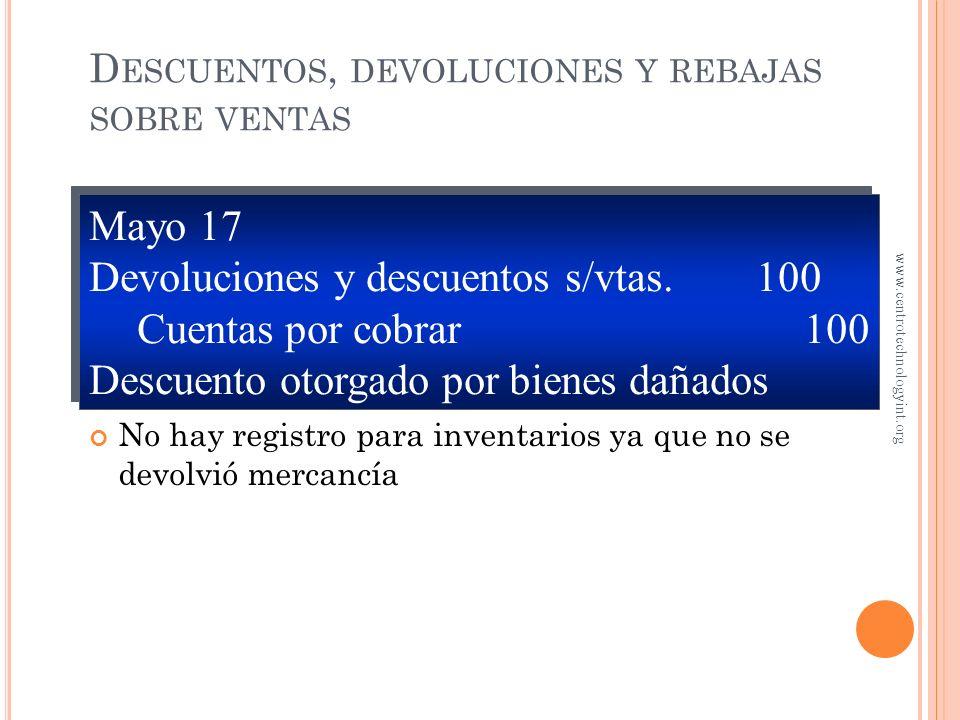 D ESCUENTOS, DEVOLUCIONES Y REBAJAS SOBRE VENTAS Mayo 17 Rebajas y devoluciones s/vtas. 1,500 Cuentas por cobrar1,500 Devolución de mercancía Mayo 17