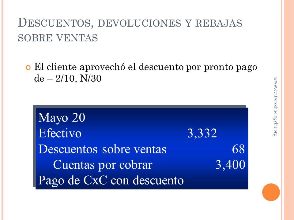 Cuentas por cobrar, mayo 15 = $5,000 menos devoluciones y descuentos, $1,600 Igual a saldo a la fecha de $3,400 D ESCUENTOS, DEVOLUCIONES Y REBAJAS SO