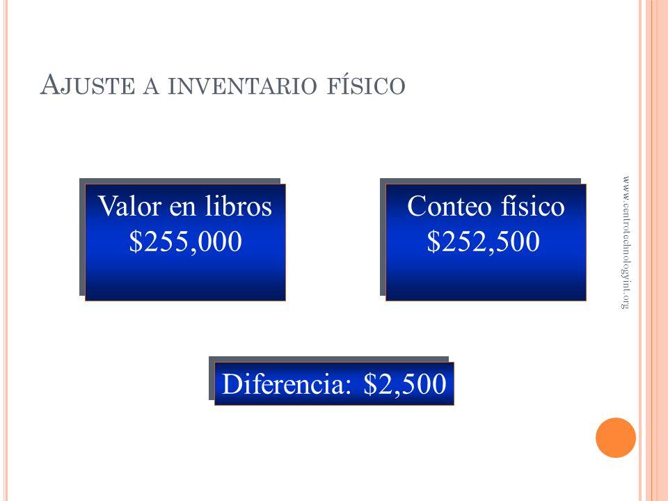 O BJETIVO 3 Asientos de ajuste y cierre para la empresa mercantil www.centrotechnologyint.org