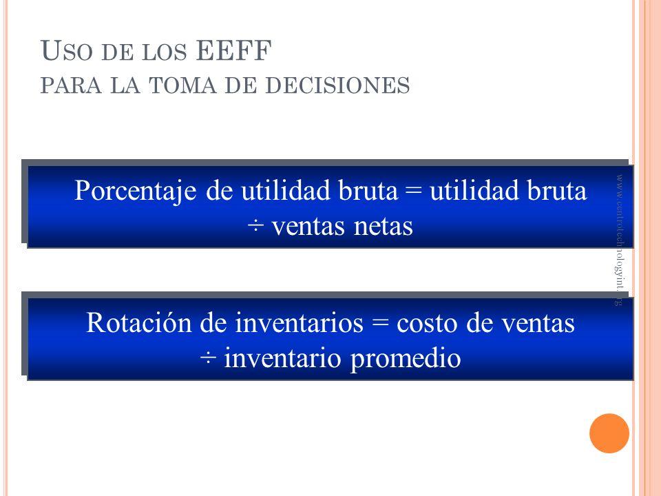 O BJETIVO 5 Uso del margen bruto y de la rotación de inventario para evaluar un negocio www.centrotechnologyint.org