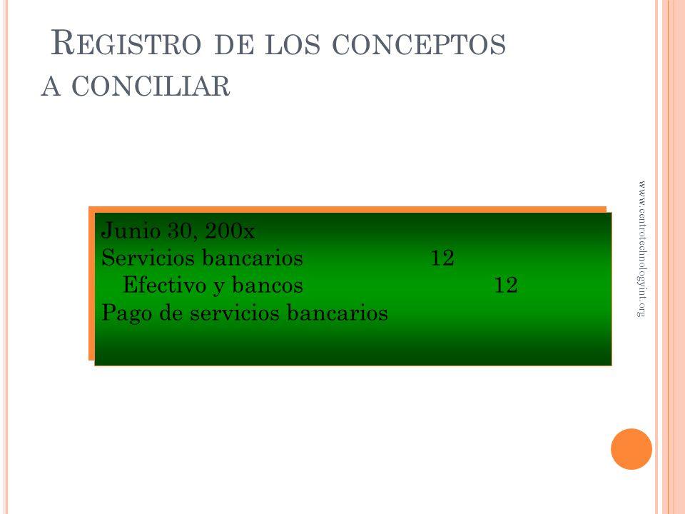 R EGISTRO DE LOS CONCEPTOS A CONCILIAR Junio 30, 200x Energía Eléctrica 1,500 Efectivo y bancos 1,500 Pago de energía eléctrica Junio 30, 200x Energía