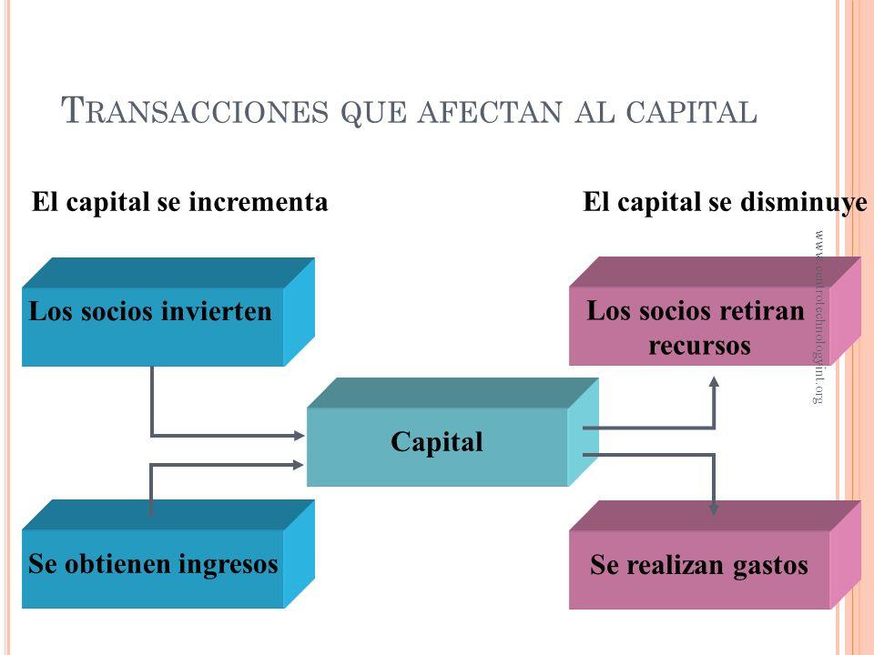 C APITAL ¿Qué es el capital? Lo aportado por los socios o lo ganado por la empresa – También se le llama activos netos – Los derechos de los socios so