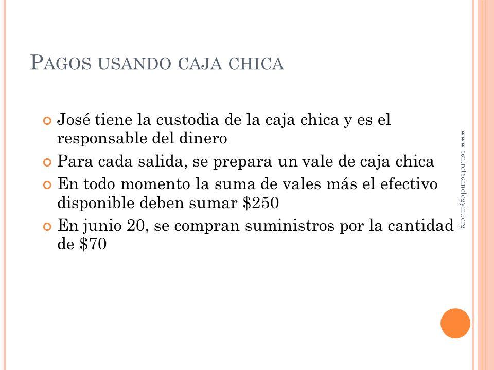 P AGOS USANDO CAJA CHICA En junio 15, el gerente de Sahita, Inc., decide establecer un fondo de caja chica por $250 ¿Cómo se registra? Junio 15, 200x