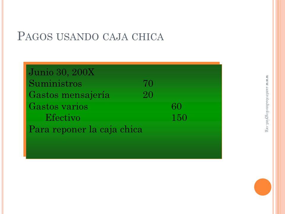P AGOS USANDO CAJA CHICA José también pagó $20 de mensajería y $60 para café y otros gastos varios ¿Cuál es el registro para reponer la caja chica? ww