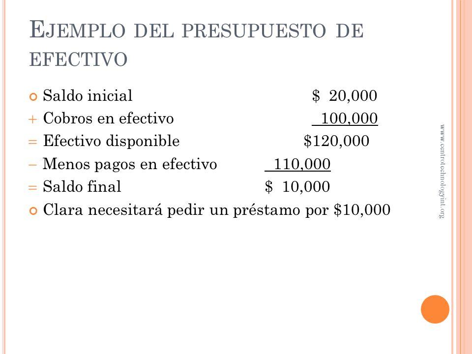 E JEMPLO DEL PRESUPUESTO DE EFECTIVO En junio 1, el saldo inicial de la Boutique de Clara era por la cantidad de $20,000 Ella espera cobros durante el