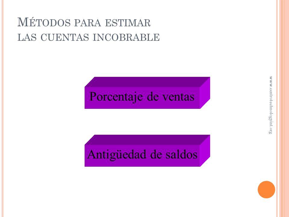 O BJETIVO 2 Contabilización de las cuentas incobrables www.centrotechnologyint.org