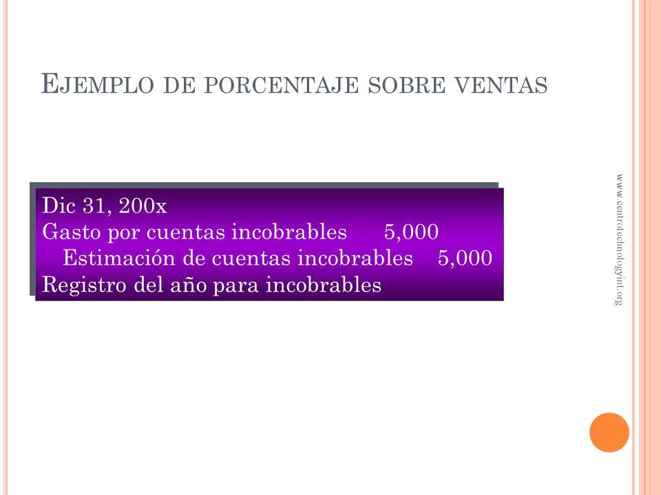 E JEMPLO DE PORCENTAJE SOBRE VENTAS El departamento de crédito de la Boutique de Ana estima (basado en su experiencia) que un 1% de las ventas a crédi