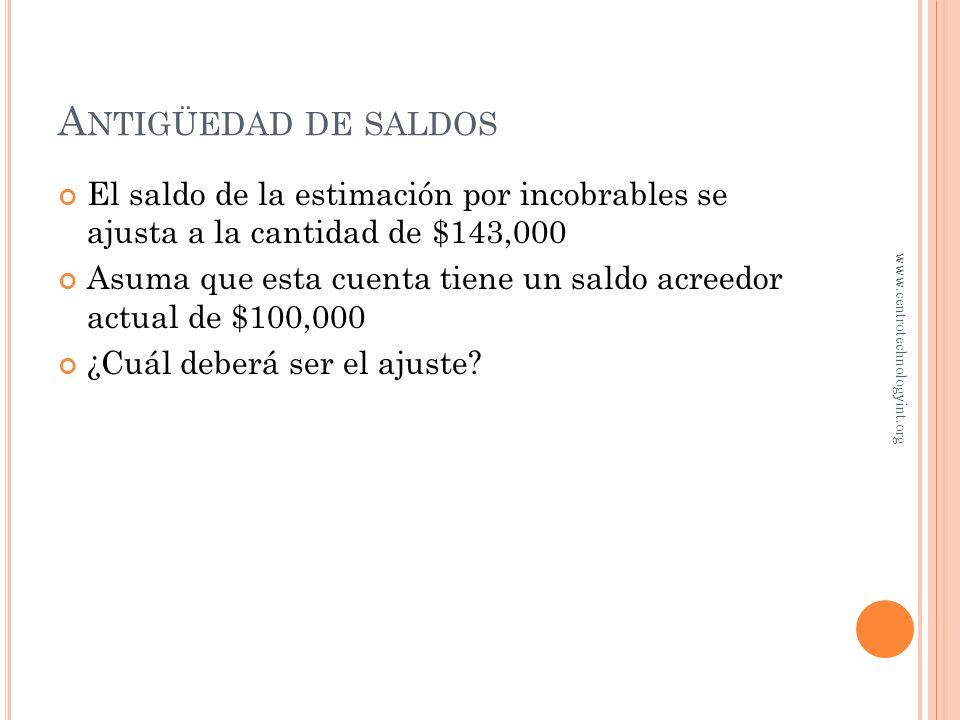Saldo en cuentas x cobrar Estimación por cuentas incobrables A NTIGÜEDAD DE SALDOS Tiempo Importe % 1-30$1,900,0002$ 38,000 31-60 1,000,0003 30,000 61