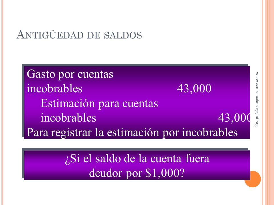 A NTIGÜEDAD DE SALDOS El saldo de la estimación por incobrables se ajusta a la cantidad de $143,000 Asuma que esta cuenta tiene un saldo acreedor actu