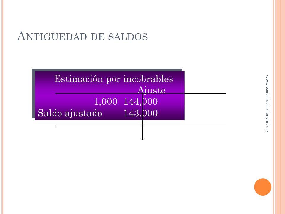 Gasto por cuentas incobrables 43,000 Estimación para cuentas incobrables 43,000 Para registrar la estimación por incobrables Gasto por cuentas incobra