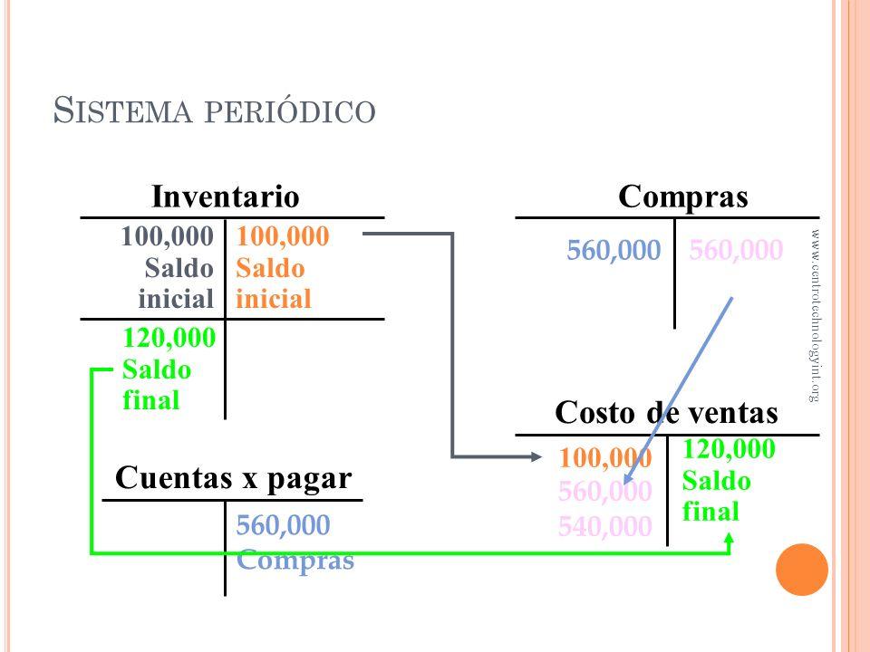 S ISTEMA PERIÓDICO La cuenta de inventarios muestra el saldo inicial durante todo el ejercicio hasta que se ajusta al final de dicho periodo Las compr