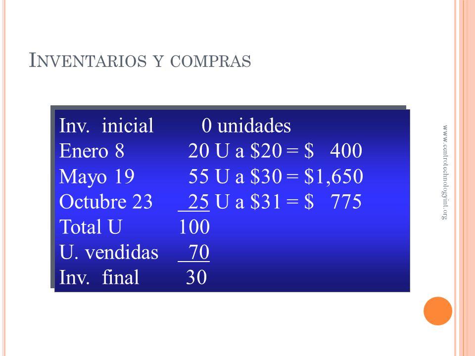 O BJETIVO 2 Sistemas de costeo de inventarios: costos específicos, promedios ponderados, PEPS y UEPS www.centrotechnologyint.org