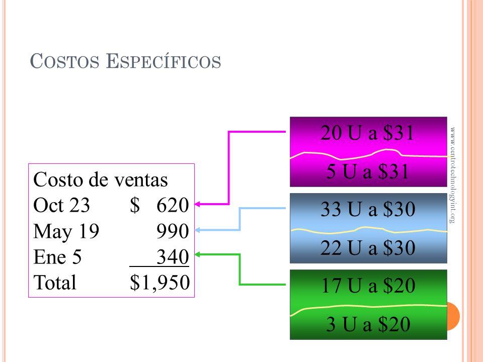 Unidades vendidas Ene 517 May1933 Oct2320 Total 70 Unidades vendidas Ene 517 May1933 Oct2320 Total 70 30 unidades en existencia U NIDADES VENDIDAS Y E