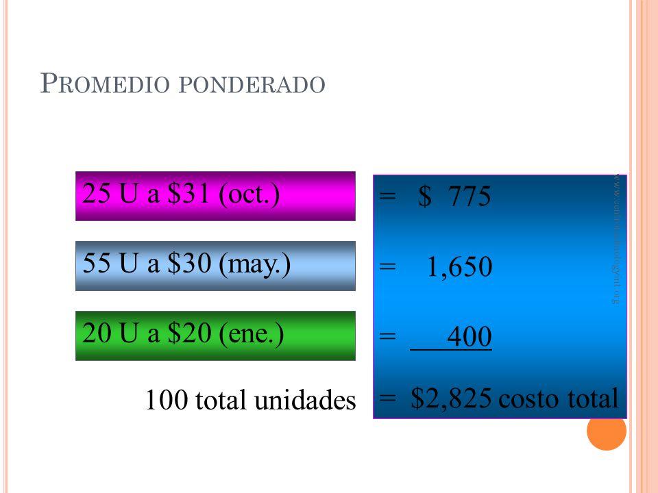 Inventario final Oct 23$155 May 660 Jan 60 Total$875 C OSTOS ESPECÍFICOS 20 U a $31 5 U a $31 33 U a $30 22 U a $30 17 U a $20 3 U a $20 www.centrotec