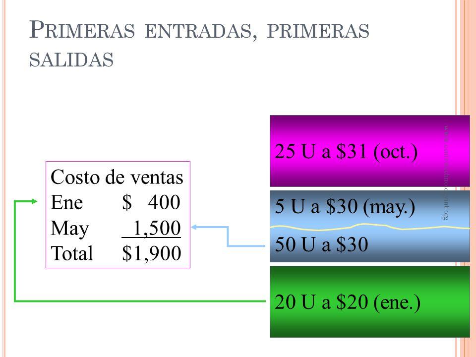 P ROMEDIO PONDERADO $2,825 costo total /100 uidades = $28.25 x unidad Costo de ventas = 70 × $28.25 = $1,977.50 Inventario final = 30 × $28.25 = $847.