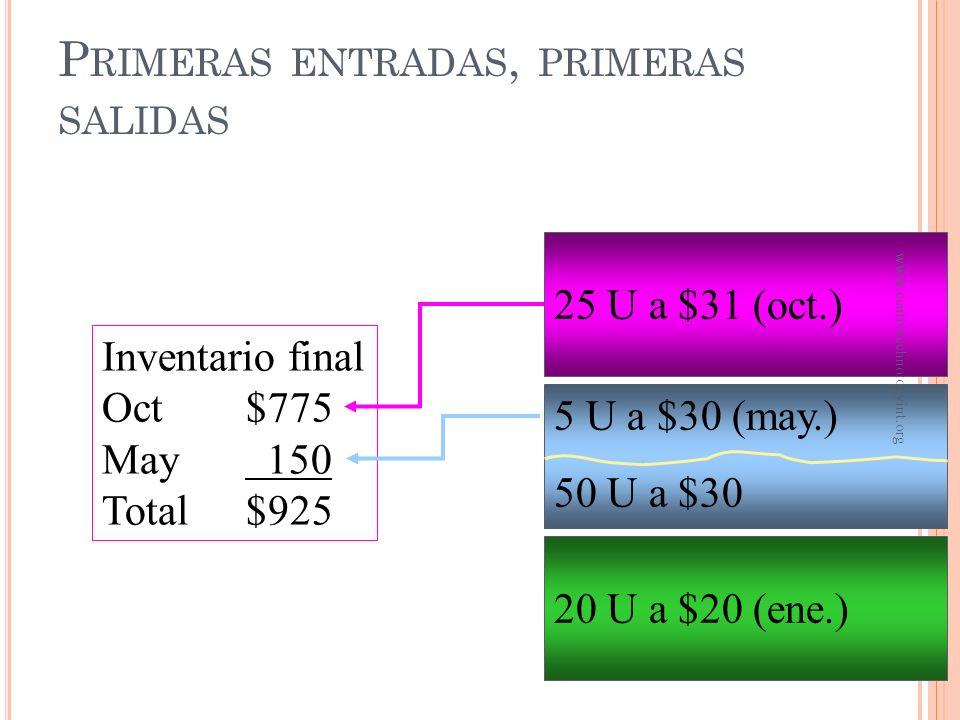 Costo de ventas Ene$ 400 May 1,500 Total$1,900 P RIMERAS ENTRADAS, PRIMERAS SALIDAS 25 U a $31 (oct.) 5 U a $30 (may.) 50 U a $30 20 U a $20 (ene.) ww