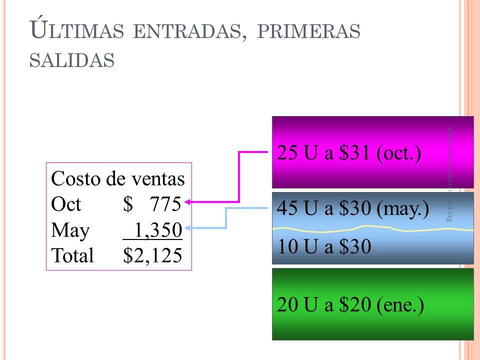 Inventario final Oct$775 May 150 Total$925 P RIMERAS ENTRADAS, PRIMERAS SALIDAS 25 U a $31 (oct.) 5 U a $30 (may.) 50 U a $30 20 U a $20 (ene.) www.ce
