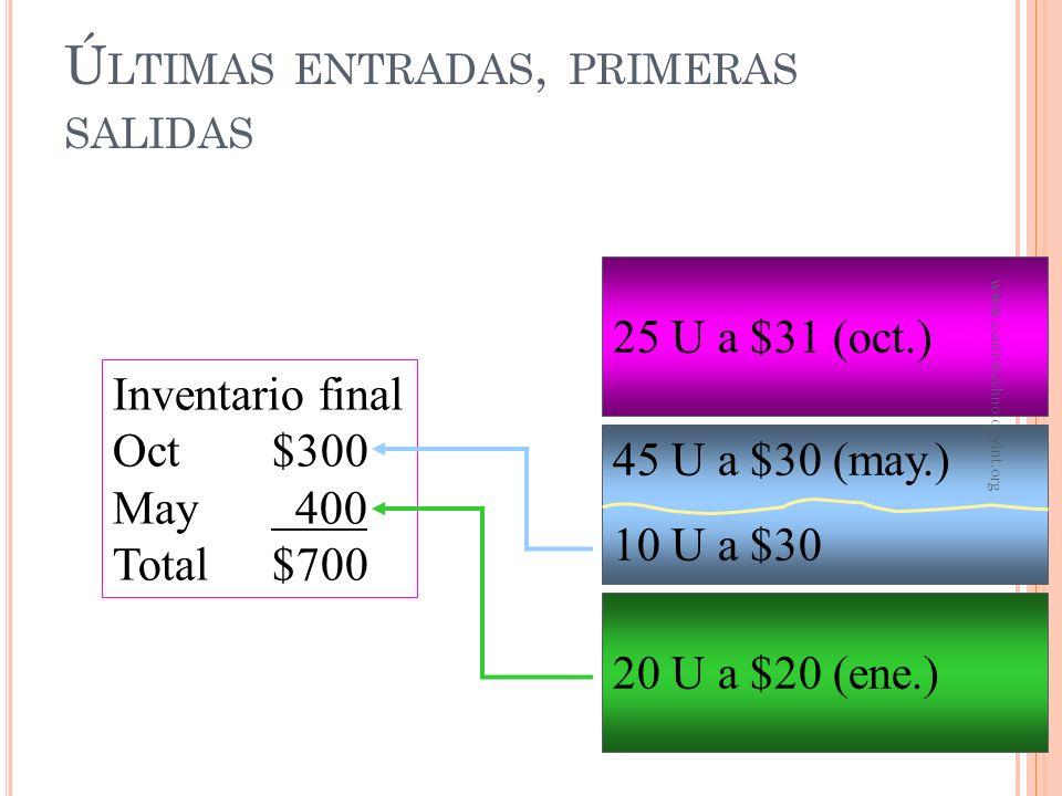 Costo de ventas Oct$ 775 May 1,350 Total$2,125 Ú LTIMAS ENTRADAS, PRIMERAS SALIDAS 25 U a $31 (oct.) 45 U a $30 (may.) 10 U a $30 20 U a $20 (ene.) ww