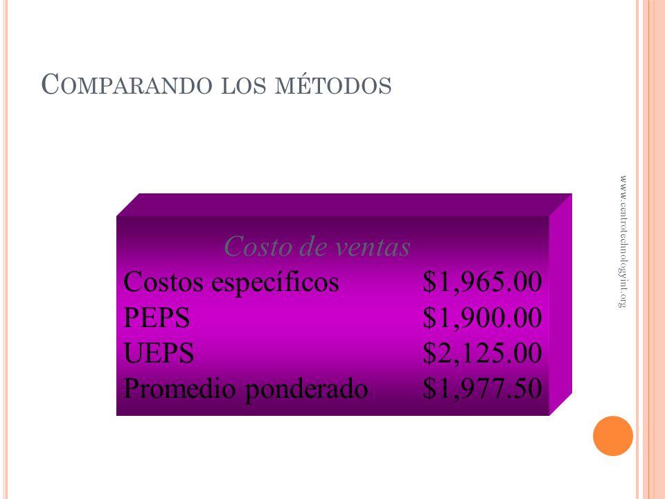 Costo del inventario final Costos específicos$875.00 PEPS$925.00 UEPS$700.00 Promedio ponderado$847.50 C OMPARANDO LOS MÉTODOS www.centrotechnologyint
