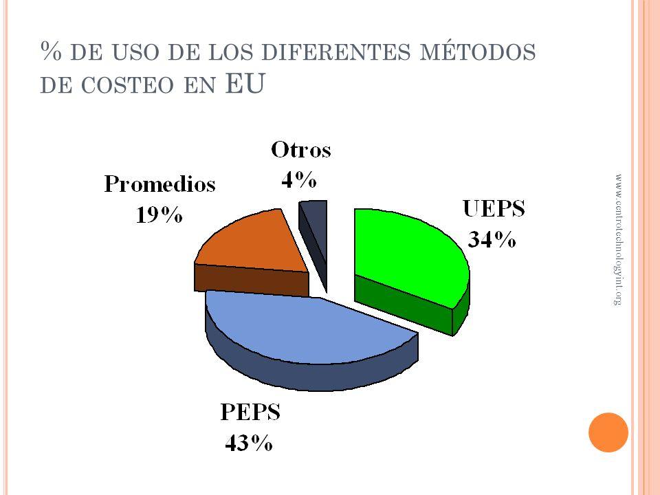 L A VENTAJA FISCAL DE UEPS Durante periodos de inflación, UEPS resulta en una utilidad menor; por lo tanto, en un menor impuesto a pagar www.centrotec