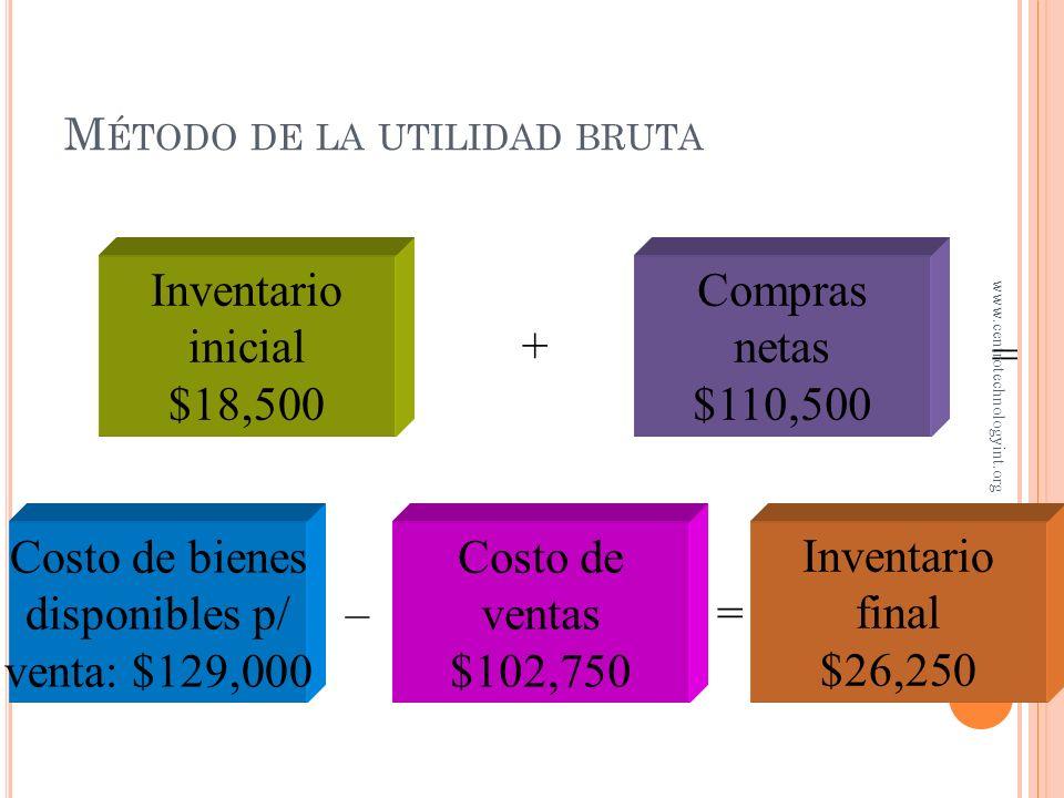 Ventas netas$150,000 Margen de utilidad 31.5% Inventario inicial$ 18,500 Compras netas$110,500 Ventas netas$150,000 Margen de utilidad 31.5% Inventari