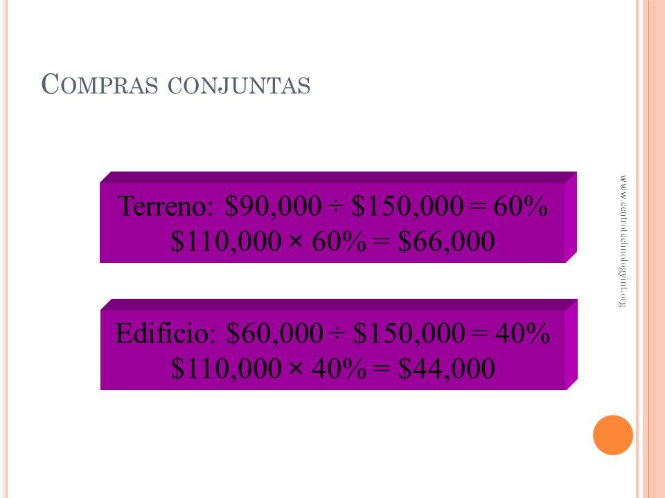 C OMPRAS CONJUNTAS Andrea Ortiz pagó $110,000 por la compra de un edificio y su terreno El valor del terreno es de $90,000 y del edificio es $60,000 ¿