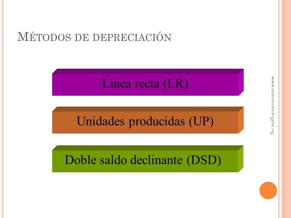 O BJETIVO 2 Registro de la depreciación www.centrotechnologyint.org