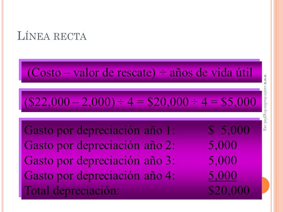 E JEMPLO DE MÉTODOS DE DEPRECIACIÓN Servicios ABC compró una camioneta de reparto el 1 de enero, 200X, en $22,000 La compañía espera un valor de resca