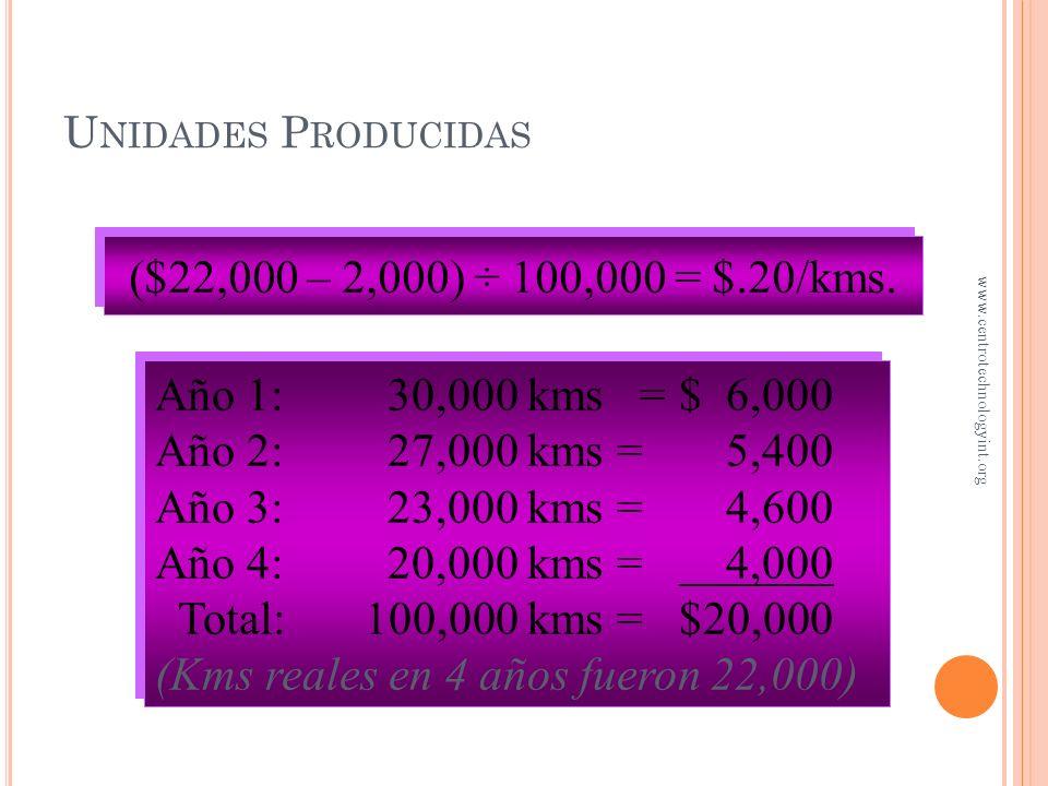 (Costo – valor de rescate) ÷ años de vida útil ($22,000 – 2,000) ÷ 4 = $20,000 ÷ 4 = $5,000 Gasto por depreciación año 1:$ 5,000 Gasto por depreciació