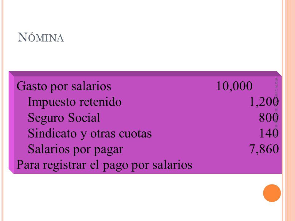 G ASTOS ACUMULADOS ( PASIVO )... – Son gastos que se incurren, pero no se registran – Sueldos y salarios – Impuestos por pagar – Intereses – Servicios
