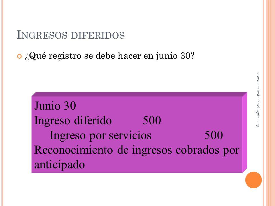 I NGRESOS D IFERIDOS Asuma que en junio 1, Servicios Danys cobró por adelantado $1,500, por servicios que prestará durante junio, julio y agosto Junio