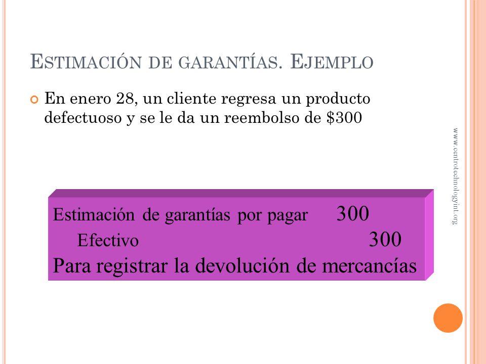 E STIMACIÓN DE GARANTÍAS. E JEMPLO Almacenes Patti tiene ventas por $1,000,000 de artículos En años recientes, las reclamaciones han promediado un 2%