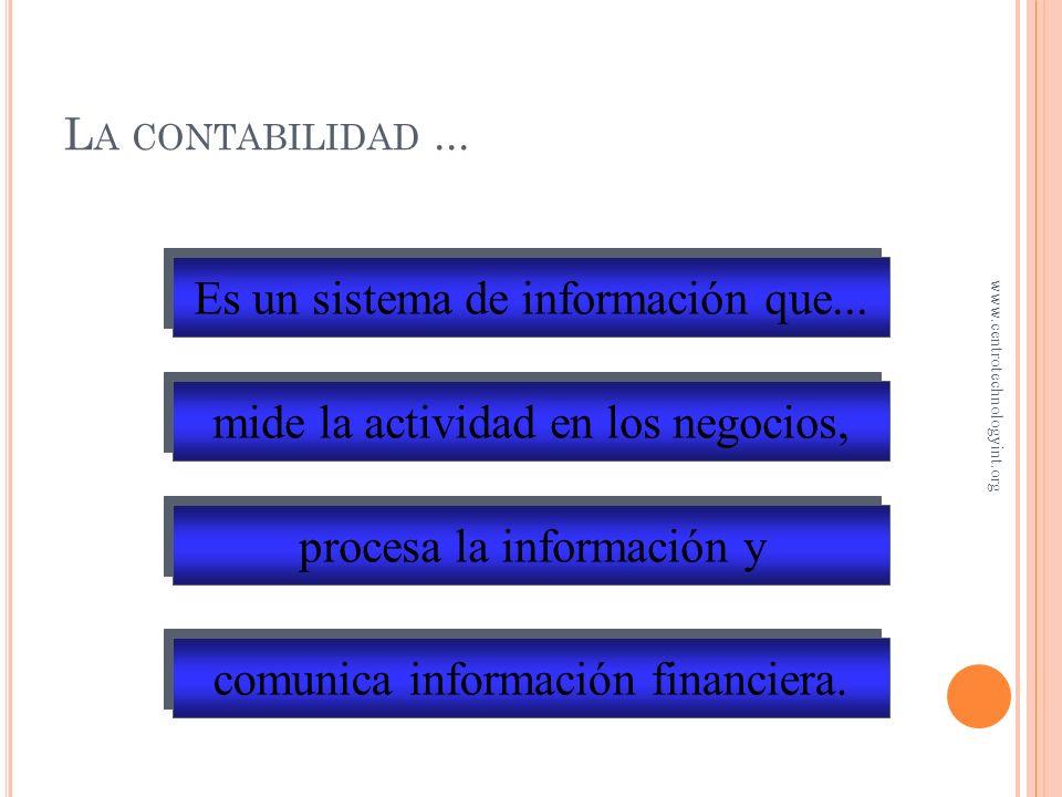 O BJETIVO 2 Aplicar principios y conceptos contables a situaciones de negocio www.centrotechnologyint.org