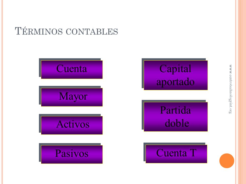 O BJETIVO 1 Definición y uso de términos contables www.centrotechnologyint.org
