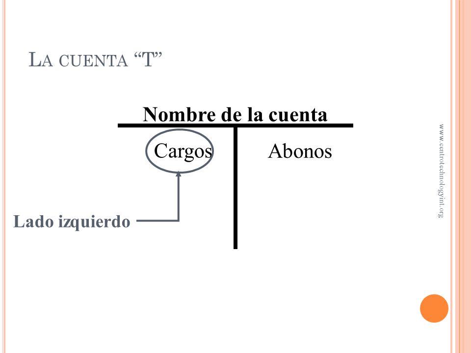 C ONTABILIDAD POR PARTIDA DOBLE Partida doble significa registrar el doble efecto de la transacción. Activos = pasivos + capital Activos están del lad