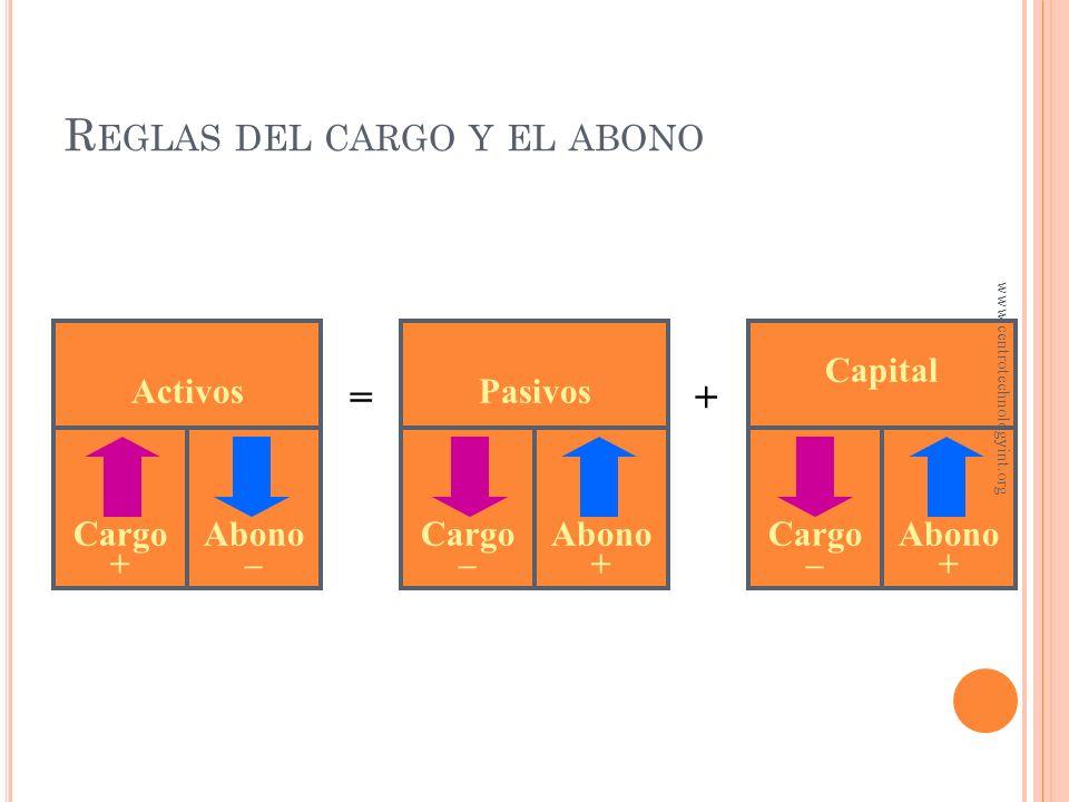 O BJETIVO 2 Aplicar las reglas del cargo y el abono www.centrotechnologyint.org