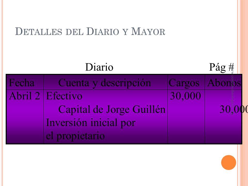 Cuentas por pagar Retiros de Jorge Guillén (1) 30,000 Sal. 30,000 (3) 500(4) 300 Sal. 200 Capital de Jorge Guillén (6) 2,100 Sal. 2,100 C UENTAS DE PA
