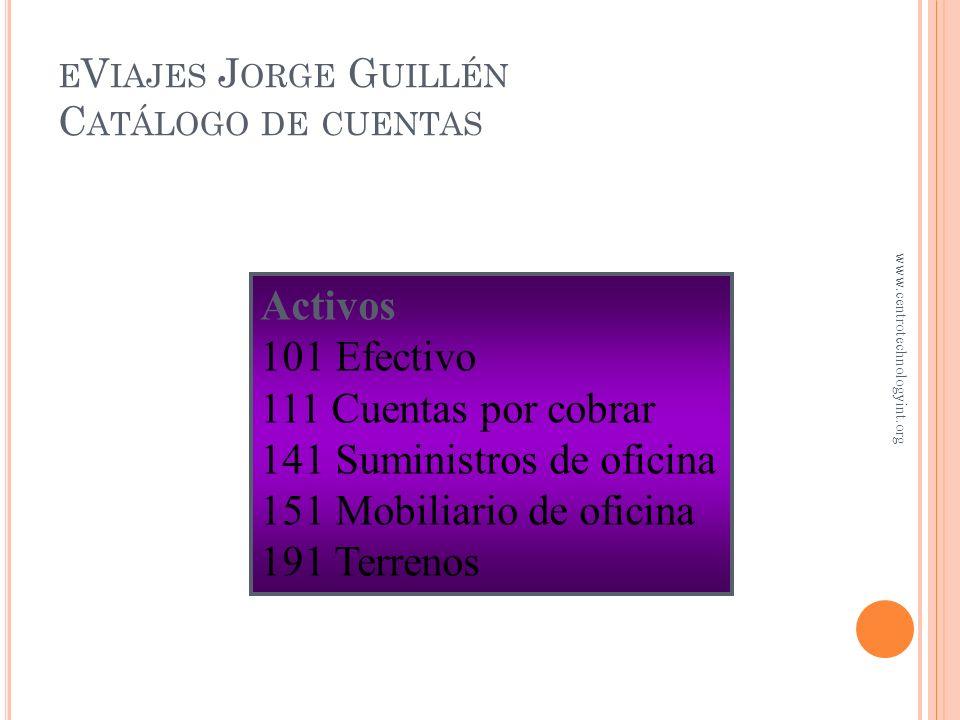 E L CATÁLOGO DE CUENTAS Es un listado de todas las cuentas, y su número, usado por la entidad Cada cuenta debe tener un número único El sistema de num