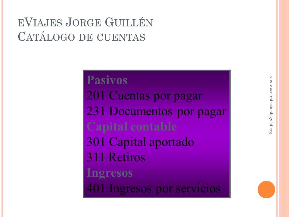 Activos 101 Efectivo 111 Cuentas por cobrar 141 Suministros de oficina 151 Mobiliario de oficina 191 Terrenos E V IAJES J ORGE G UILLÉN C ATÁLOGO DE C