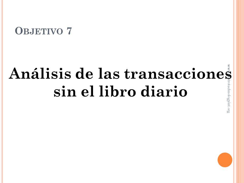 N ATURALEZA DE LOS SALDOS Activos = pasivos + capital El saldo aparecerá normalmente del mismo lado del que aumenta la cuenta Activos y castos, saldo