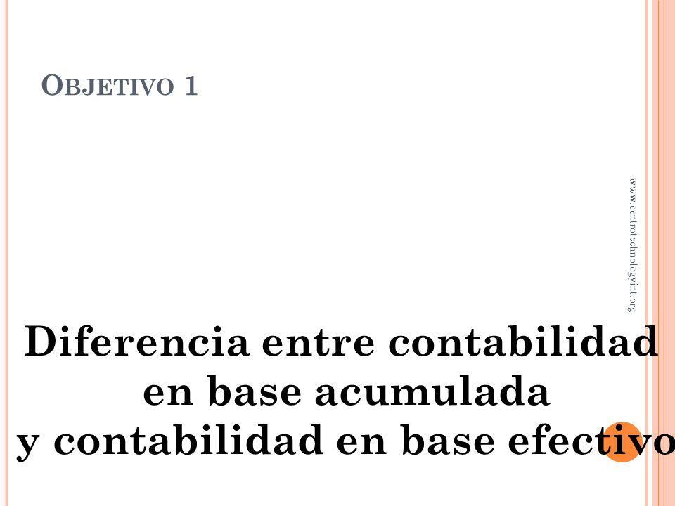 E L PROCESO DE AJUSTES Capítulo 3 www.centrotechnologyint.org
