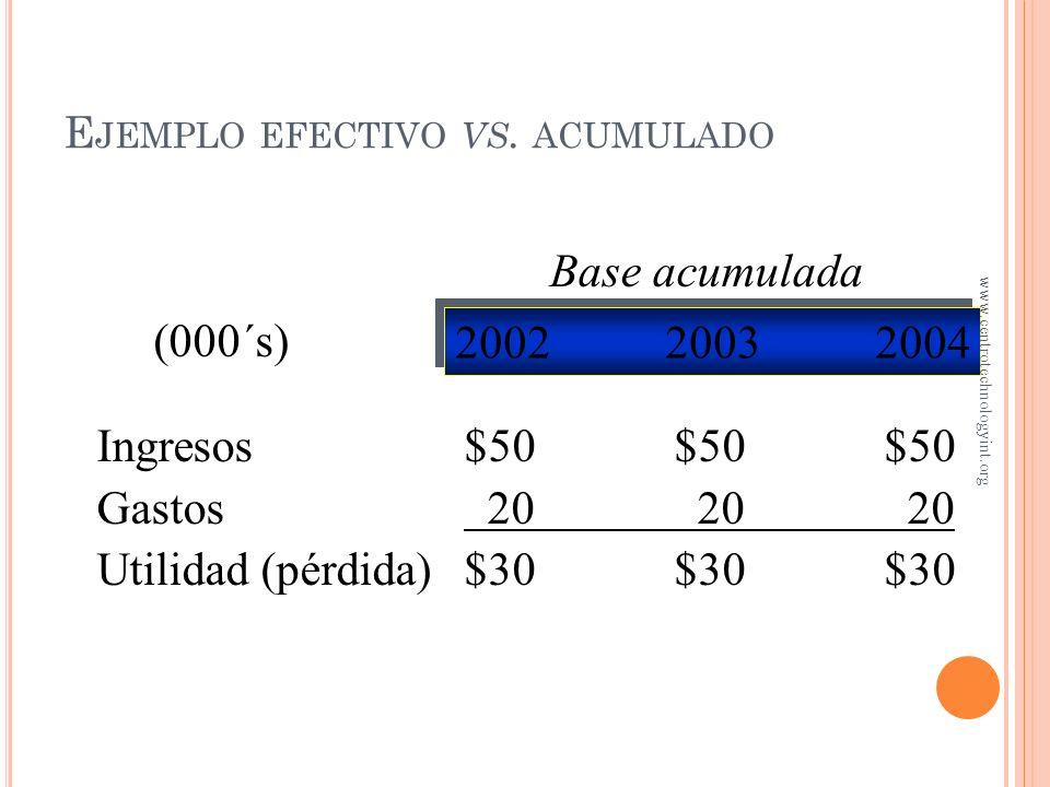 E JEMPLO EFECTIVO VS. ACUMULADO En enero 2002, Seguros La Segura vende una póliza por tres años a un cliente El contrato especifica que el cliente tie