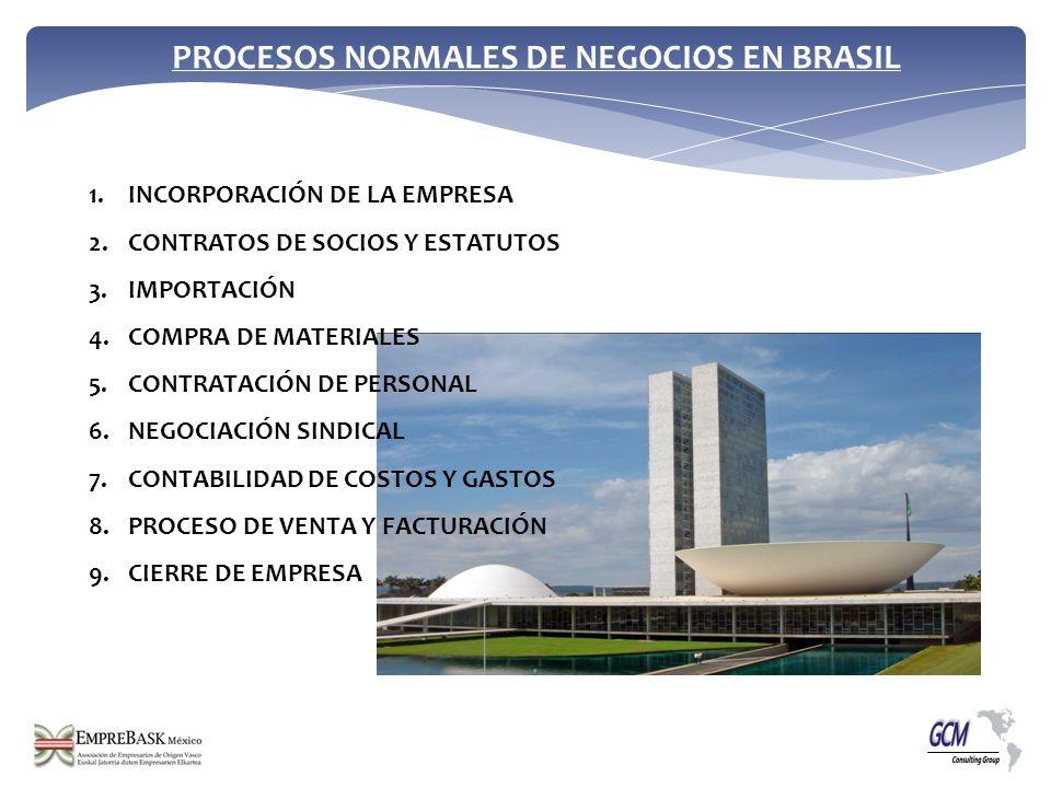 PROCESOS NORMALES DE NEGOCIOS EN BRASIL 1.INCORPORACIÓN DE LA EMPRESA 2.CONTRATOS DE SOCIOS Y ESTATUTOS 3.IMPORTACIÓN 4.COMPRA DE MATERIALES 5.CONTRAT