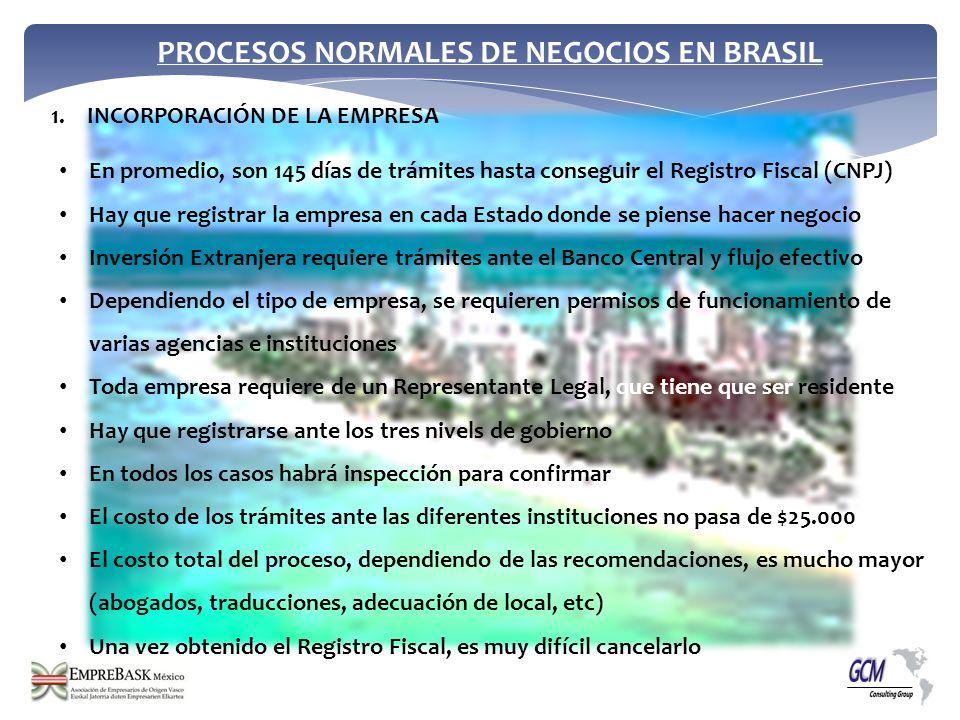 PROCESOS NORMALES DE NEGOCIOS EN BRASIL 1.INCORPORACIÓN DE LA EMPRESA En promedio, son 145 días de trámites hasta conseguir el Registro Fiscal (CNPJ)
