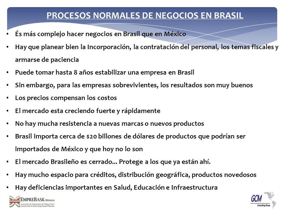 PROCESOS NORMALES DE NEGOCIOS EN BRASIL És más complejo hacer negocios en Brasil que en México Hay que planear bien la Incorporación, la contratación